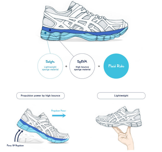 transitorio Stato Africa  ASICS Corporate | ASICS Global - The Official Corporate Website for ASICS  and Its Affiliates
