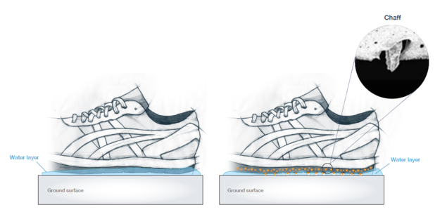 ASICS Corporate | ASICS Global - The Official Corporate Website ...