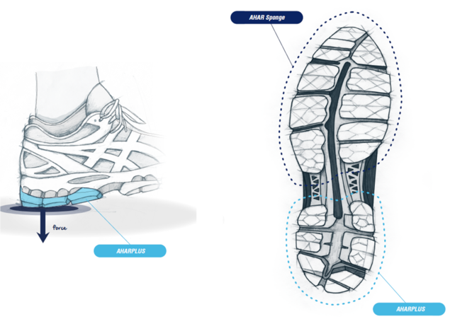 ASICS AHAR™ and AHARPLUS™